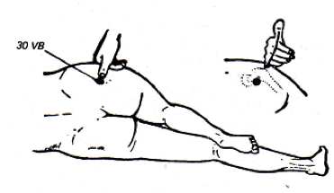 El lado positivo de Ejercicios para dolor de espalda