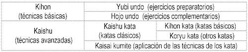 kihon-kaishu3