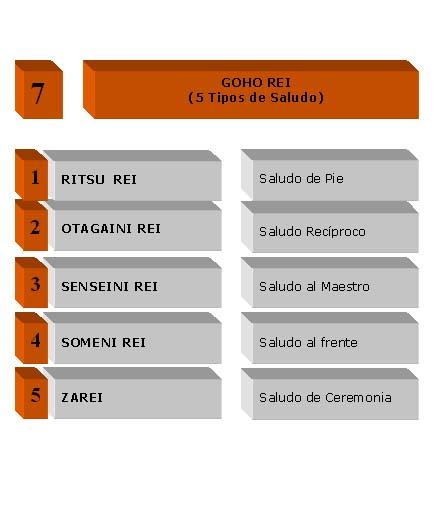 7-GOHO REI