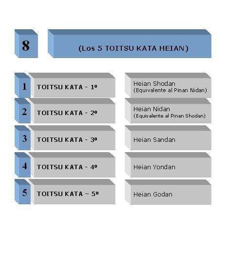 8 TOITSU KATA HEIAN
